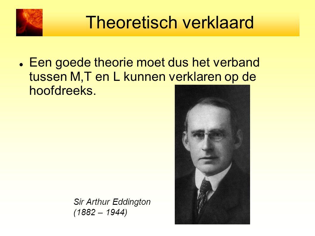 Theoretisch verklaard Een goede theorie moet dus het verband tussen M,T en L kunnen verklaren op de hoofdreeks. Sir Arthur Eddington (1882 – 1944)