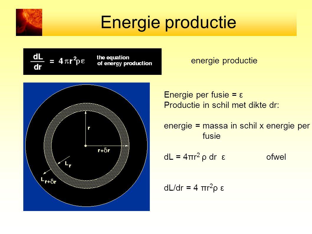 Energie productie energie productie Energie per fusie = ε Productie in schil met dikte dr: energie = massa in schil x energie per fusie dL = 4πr 2 ρ d