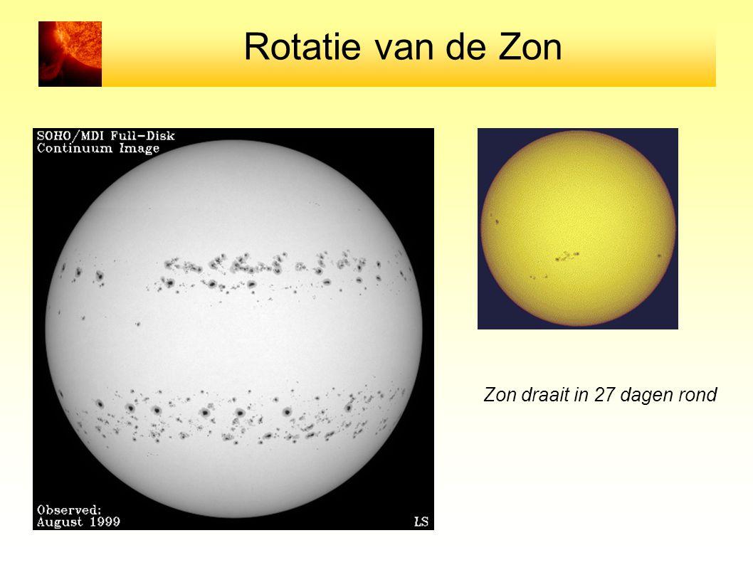 Rotatie van de Zon Zon draait in 27 dagen rond