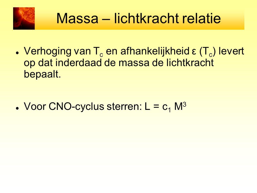 Massa – lichtkracht relatie Verhoging van T c en afhankelijkheid ε (T c ) levert op dat inderdaad de massa de lichtkracht bepaalt. Voor CNO-cyclus ste