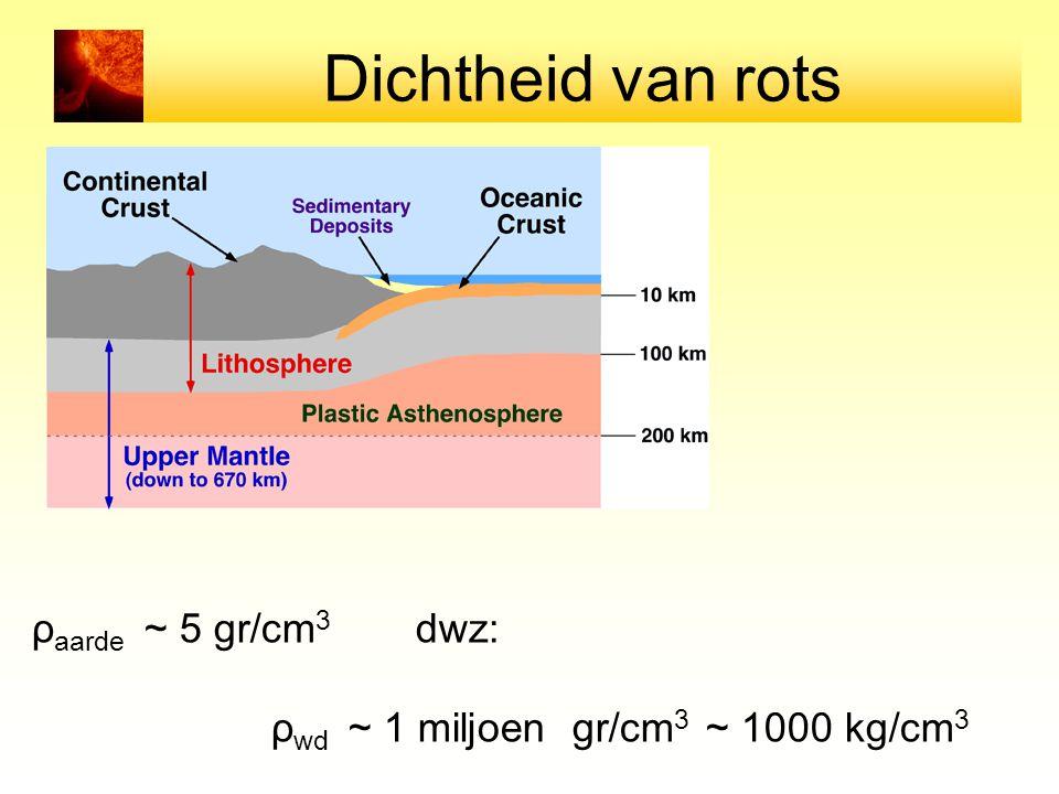Dichtheid van rots ρ aarde ~ 5 gr/cm 3 dwz: ρ wd ~ 1 miljoen gr/cm 3 ~ 1000 kg/cm 3