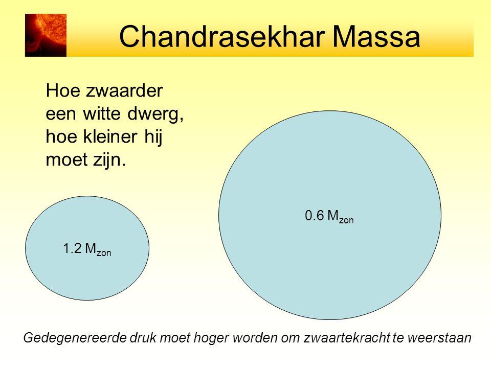 Chandrasekhar Massa Hoe zwaarder een witte dwerg, hoe kleiner hij moet zijn. 1.2 M zon 0.6 M zon Gedegenereerde druk moet hoger worden om zwaartekrach