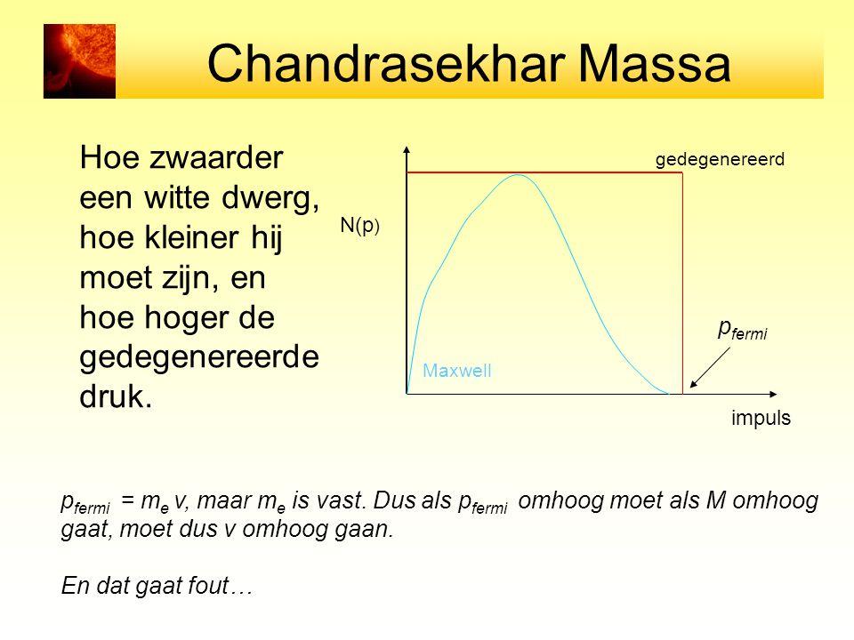 Chandrasekhar Massa Hoe zwaarder een witte dwerg, hoe kleiner hij moet zijn, en hoe hoger de gedegenereerde druk. p fermi Maxwell gedegenereerd impuls