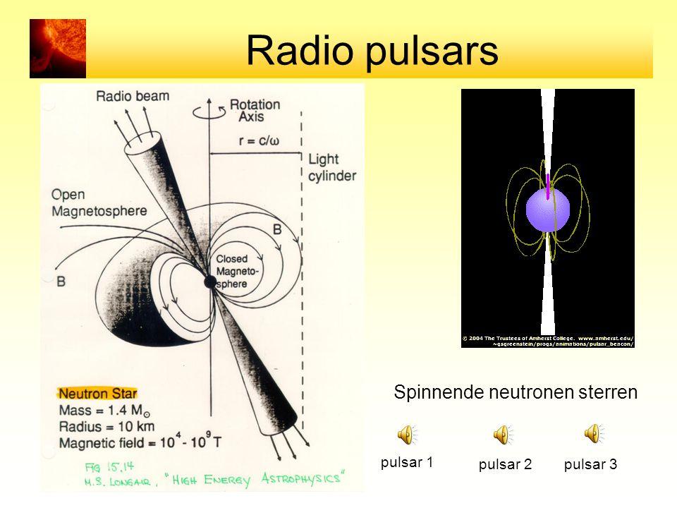 Radio pulsars Spinnende neutronen sterren pulsar 1 pulsar 2pulsar 3