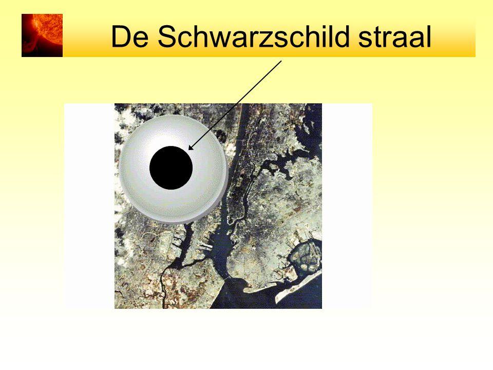 De Schwarzschild straal
