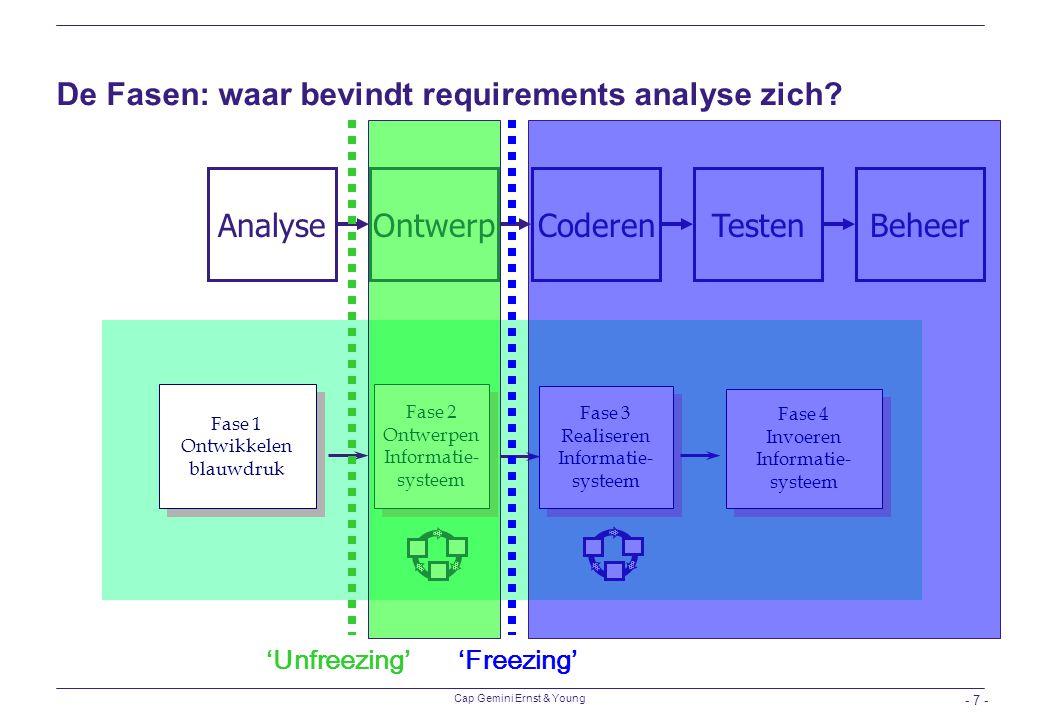 Cap Gemini Ernst & Young - 7 - De Fasen: waar bevindt requirements analyse zich? AnalyseOntwerpCoderenTestenBeheer Fase 1 Ontwikkelen blauwdruk Fase 1