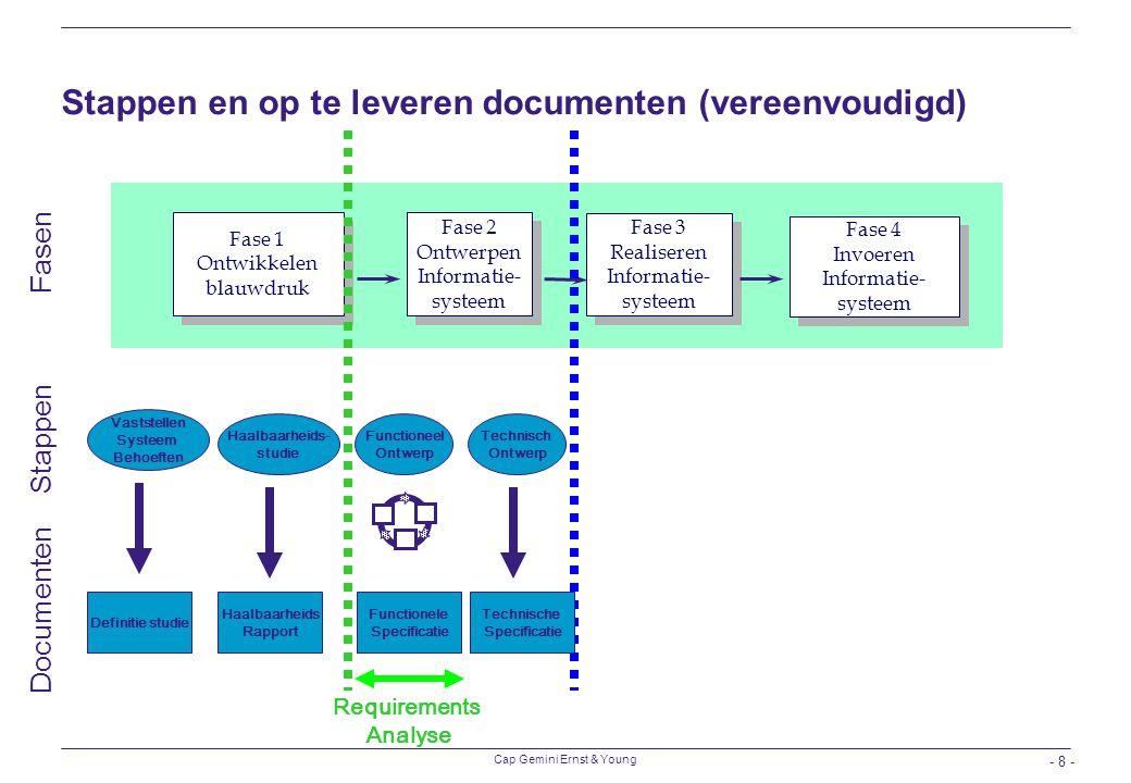Cap Gemini Ernst & Young - 8 - Stappen en op te leveren documenten (vereenvoudigd) Fase 1 Ontwikkelen blauwdruk Fase 1 Ontwikkelen blauwdruk Fase 2 On