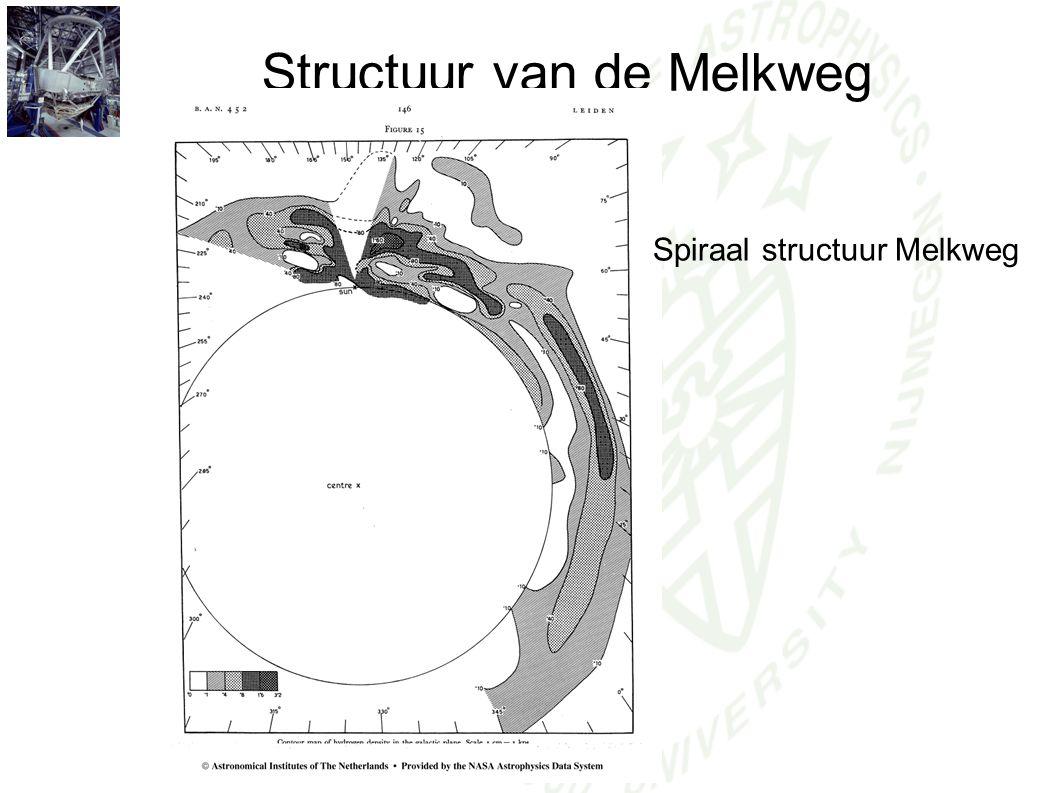 Structuur van de Melkweg Spiraal structuur Melkweg
