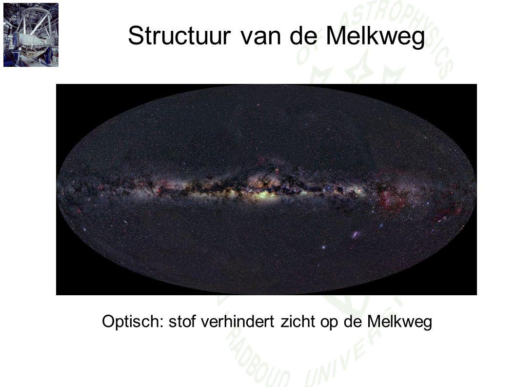Structuur van de Melkweg Optisch: stof verhindert zicht op de Melkweg