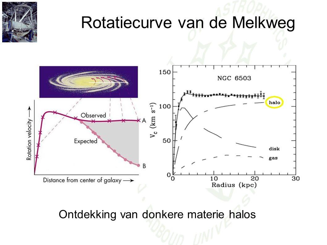Ontdekking van donkere materie halos