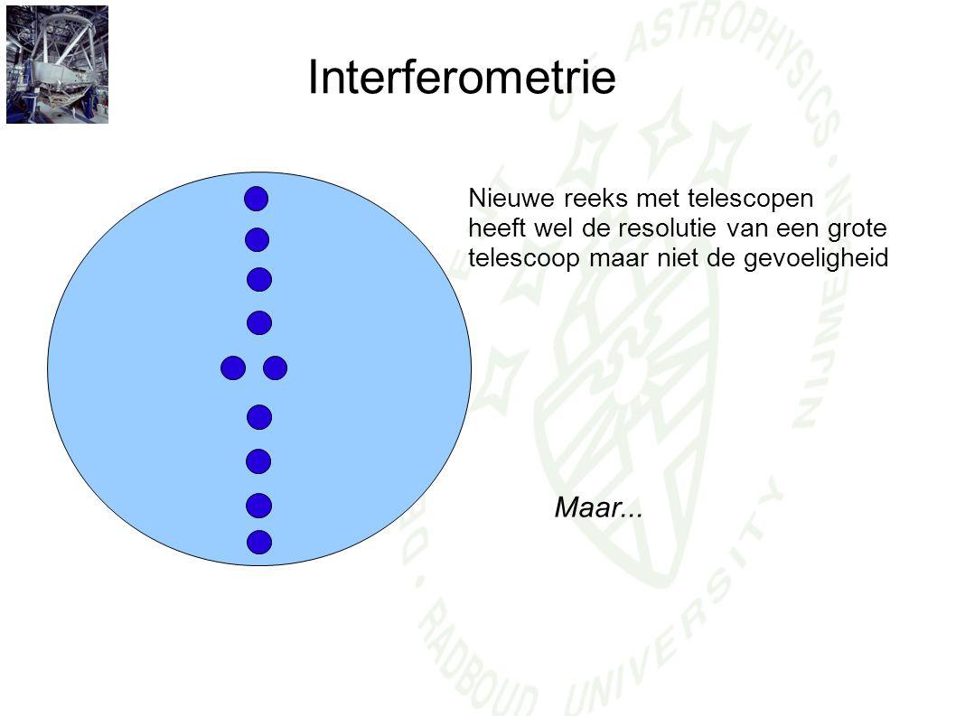Interferometrie Door opstelling op lijn, maar resolutie in 1 richting.