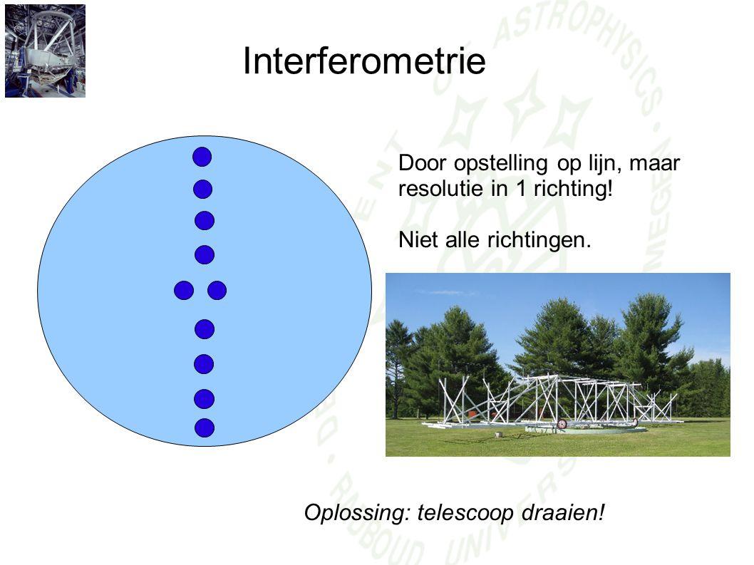Interferometrie Door opstelling op lijn, maar resolutie in 1 richting! Niet alle richtingen. Oplossing: telescoop draaien!