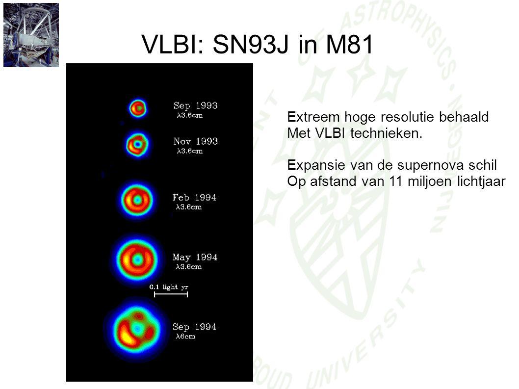 Interferometrie zonder schotels: LOFAR Website: www.lofar.org