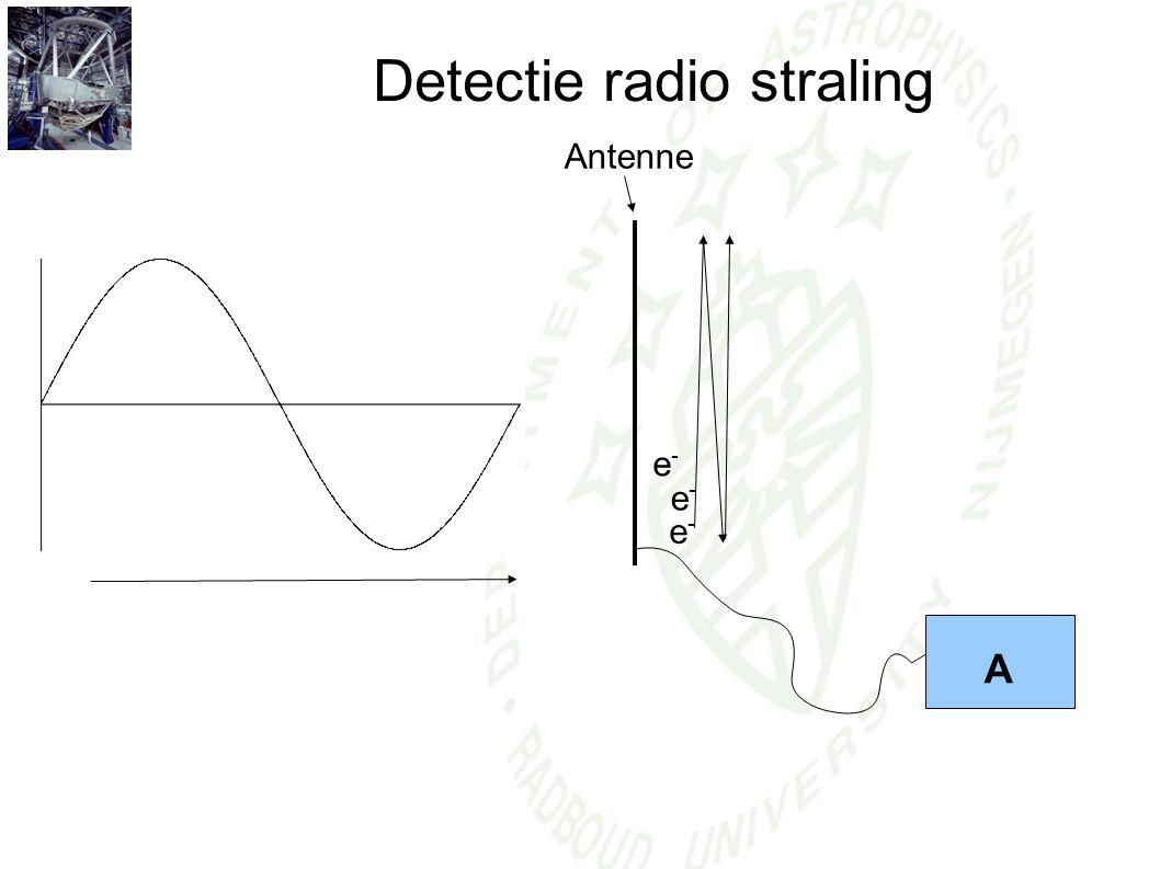 Detectie radio straling e-e- e-e- e-e- Antenne A