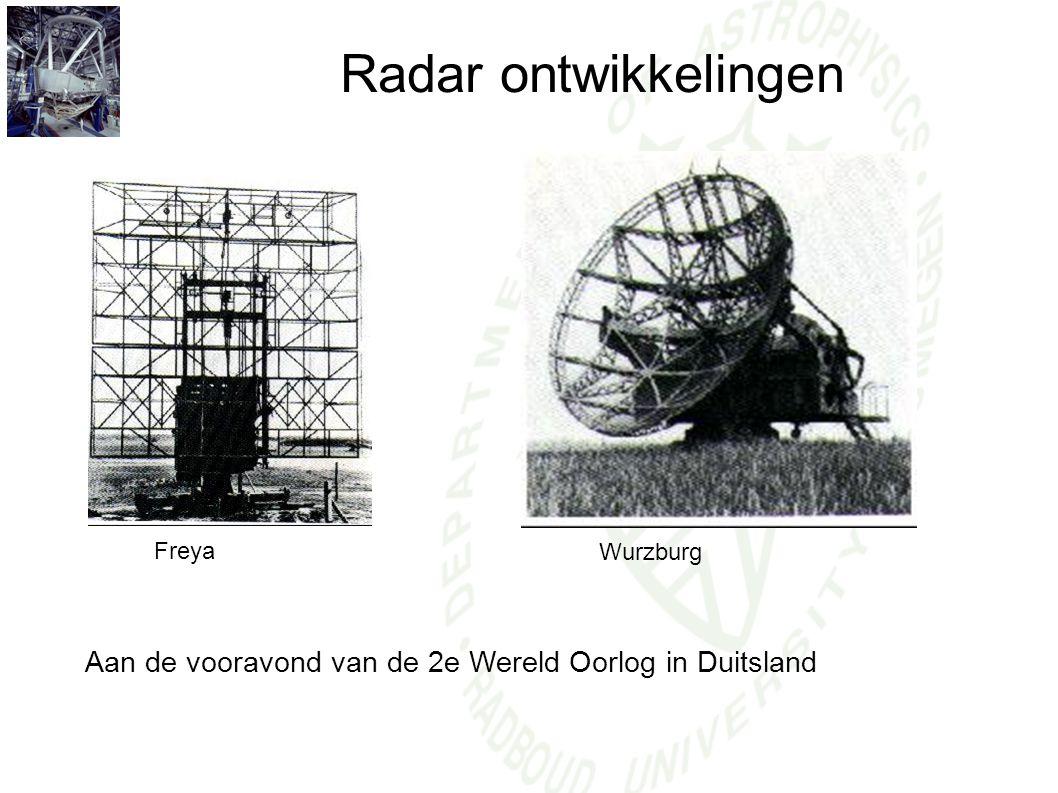 Radio schotel