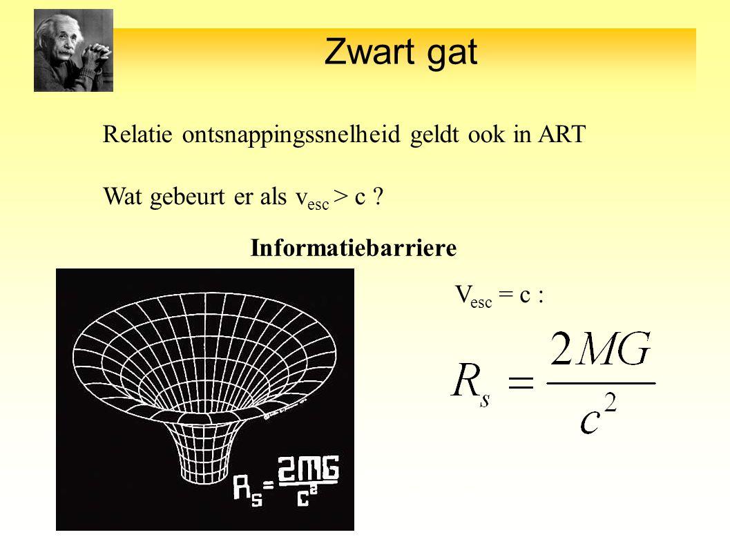 Zwart gat Relatie ontsnappingssnelheid geldt ook in ART Wat gebeurt er als v esc > c .