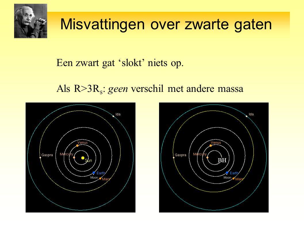 Misvattingen over zwarte gaten Een zwart gat 'slokt' niets op.