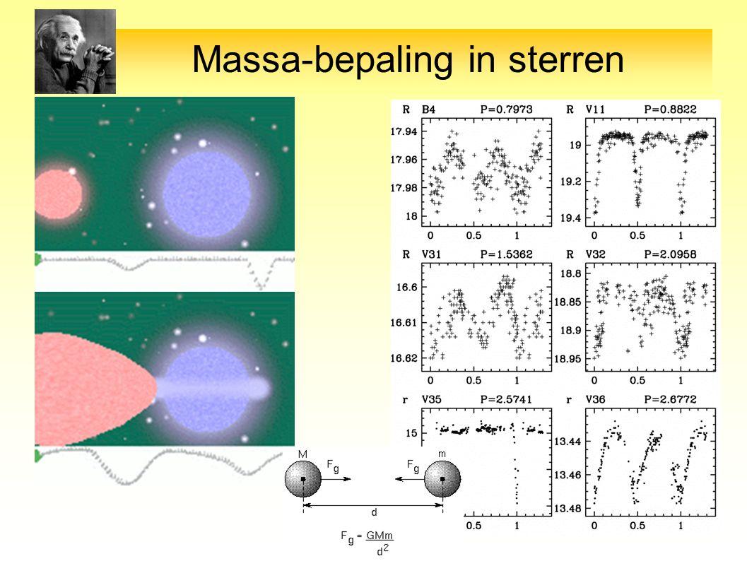 Massa-bepaling in sterren