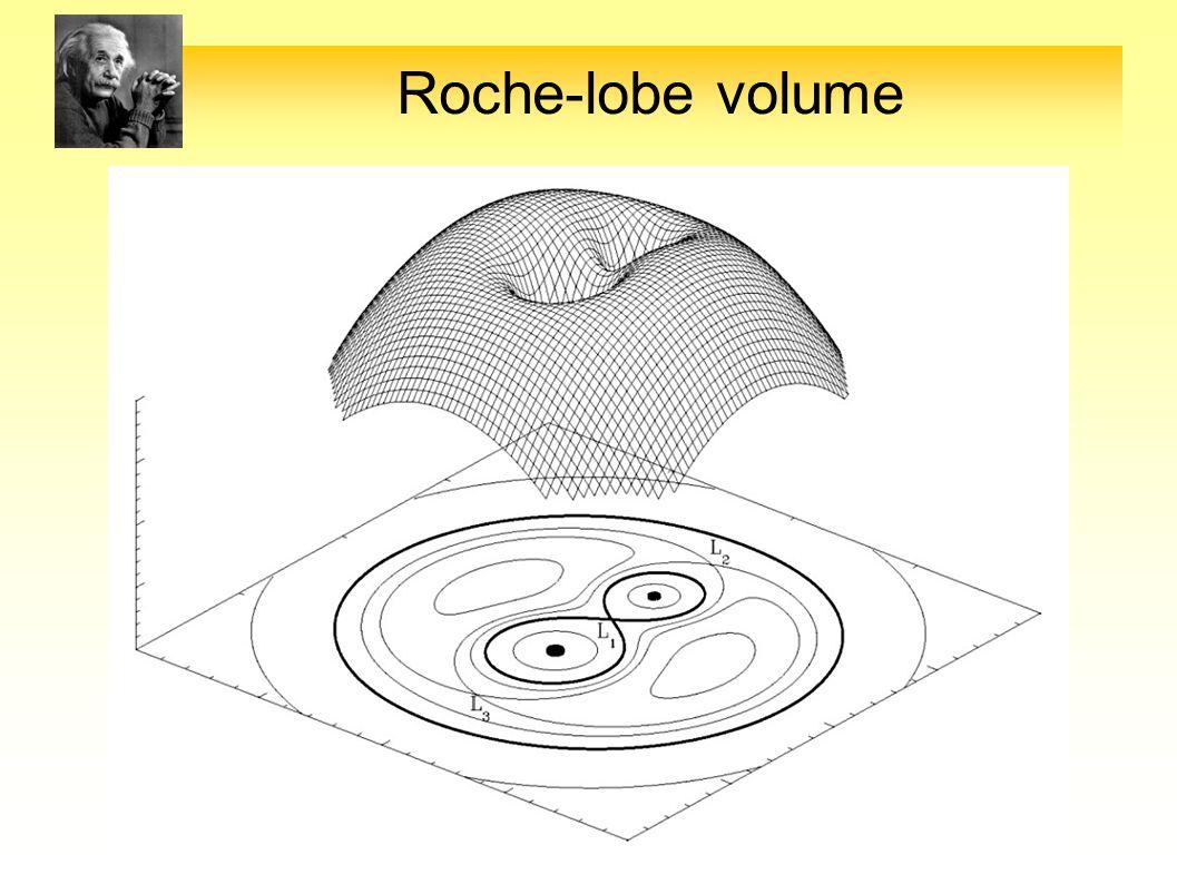 Roche-lobe volume