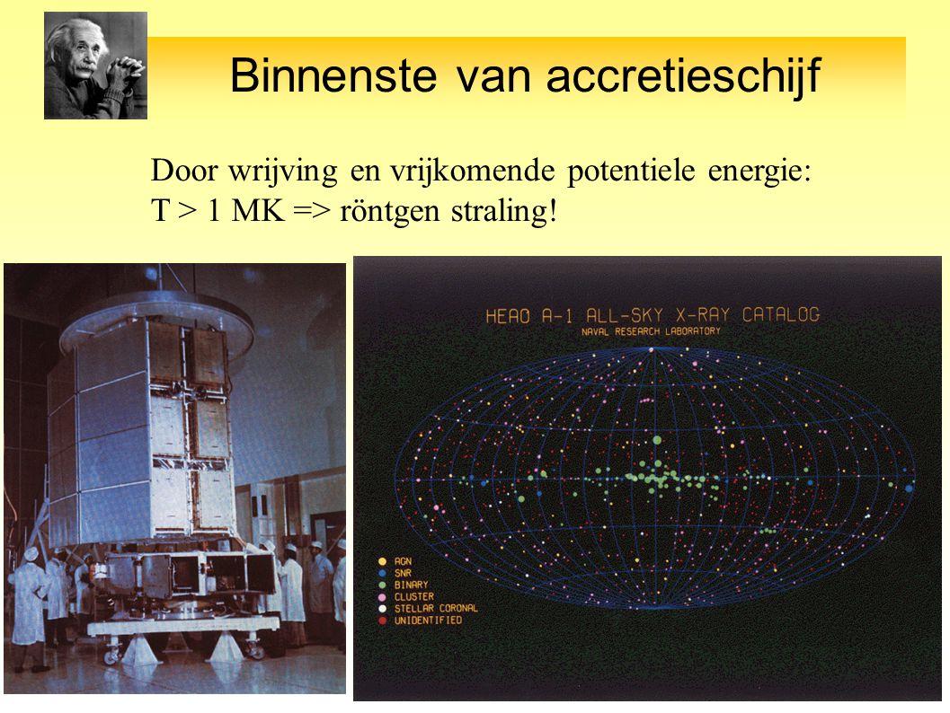 Binnenste van accretieschijf Door wrijving en vrijkomende potentiele energie: T > 1 MK => röntgen straling!