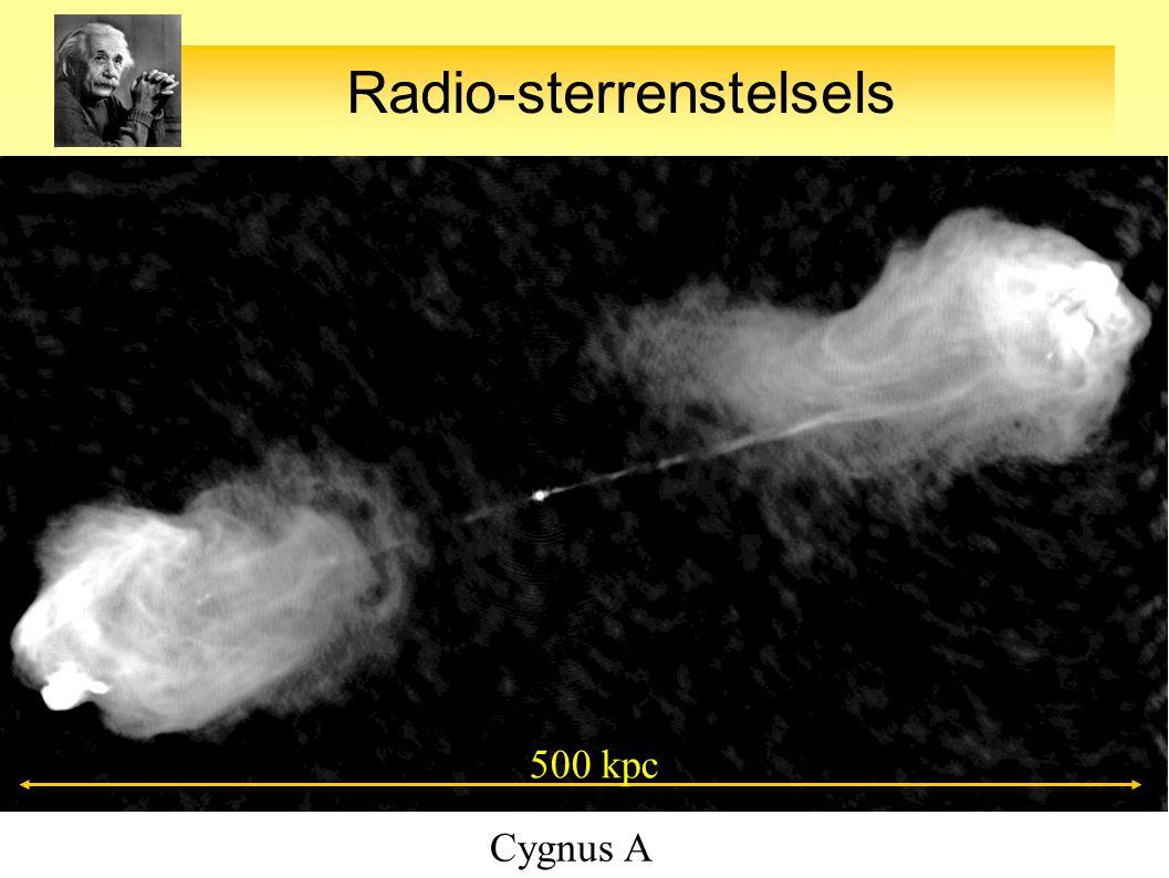 Radio-sterrenstelsels 500 kpc Cygnus A