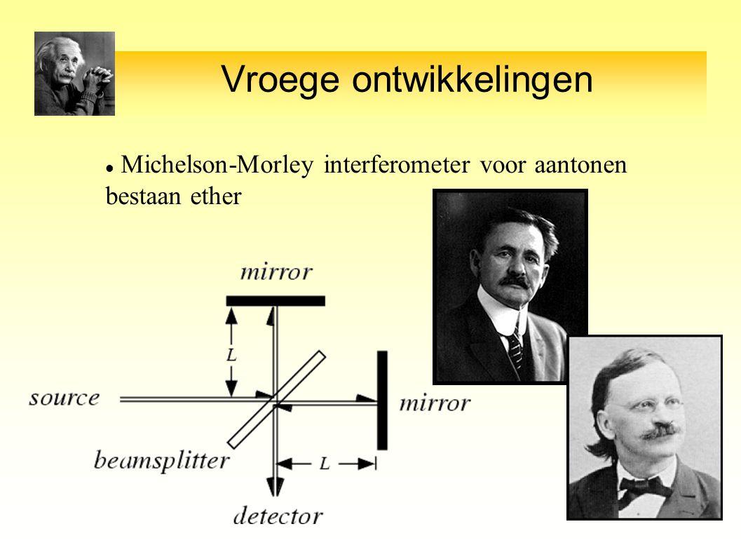 Vroege ontwikkelingen Michelson-Morley interferometer voor aantonen bestaan ether