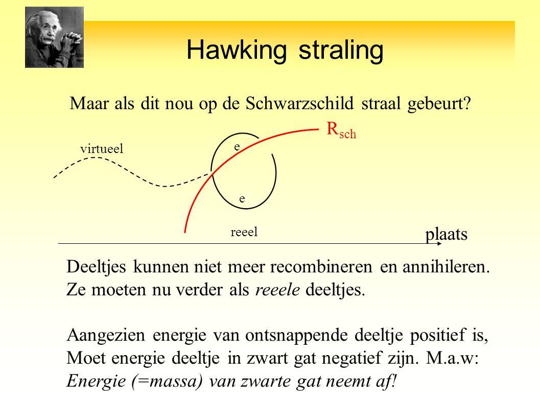 Hawking straling Maar als dit nou op de Schwarzschild straal gebeurt.
