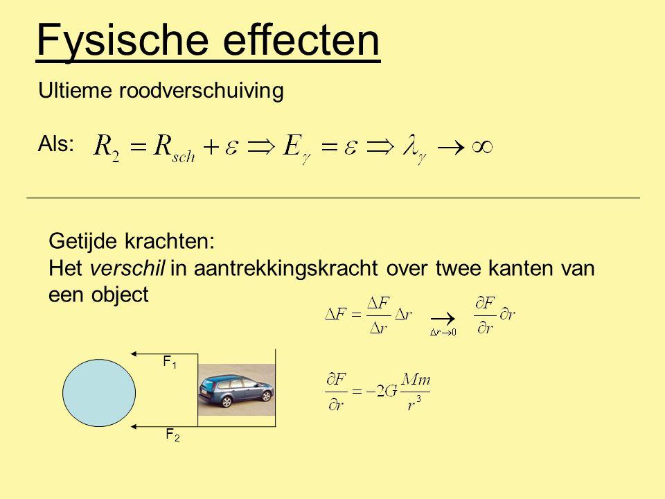 Fysische effecten Ultieme roodverschuiving Als: Getijde krachten: Het verschil in aantrekkingskracht over twee kanten van een object F1F1 F2F2