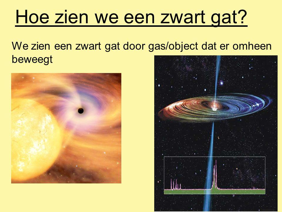 Hoe zien we een zwart gat? We zien een zwart gat door gas/object dat er omheen beweegt