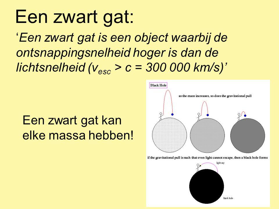 Een zwart gat: 'Een zwart gat is een object waarbij de ontsnappingsnelheid hoger is dan de lichtsnelheid (v esc > c = 300 000 km/s)' Een zwart gat kan