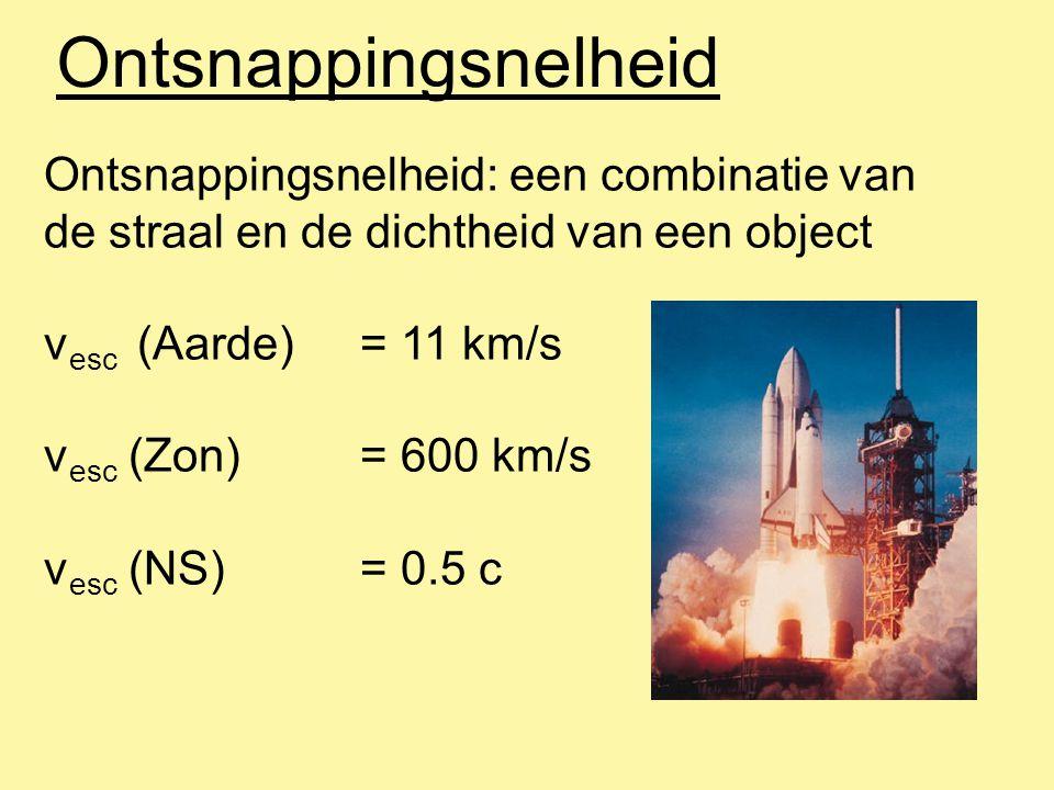 Ontsnappingsnelheid Ontsnappingsnelheid: een combinatie van de straal en de dichtheid van een object v esc (Aarde) = 11 km/s v esc (Zon) = 600 km/s v
