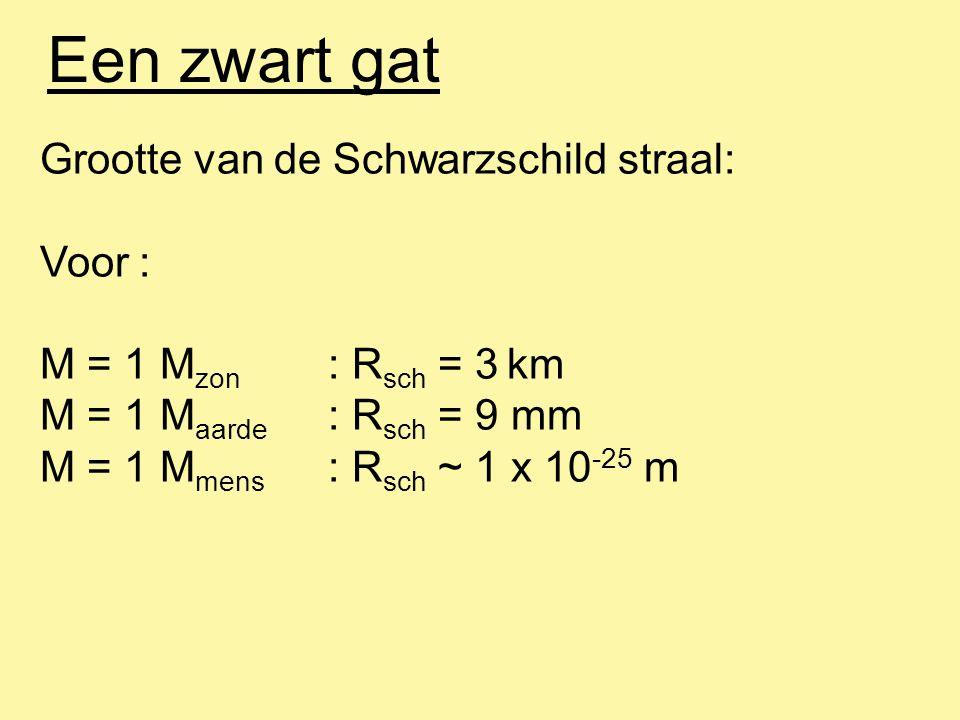 De Schwarzschild straal Wat is de Schwarzschild straal.