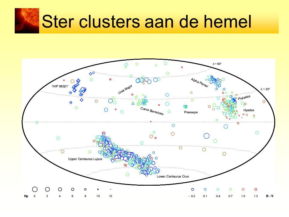 Ster clusters aan de hemel