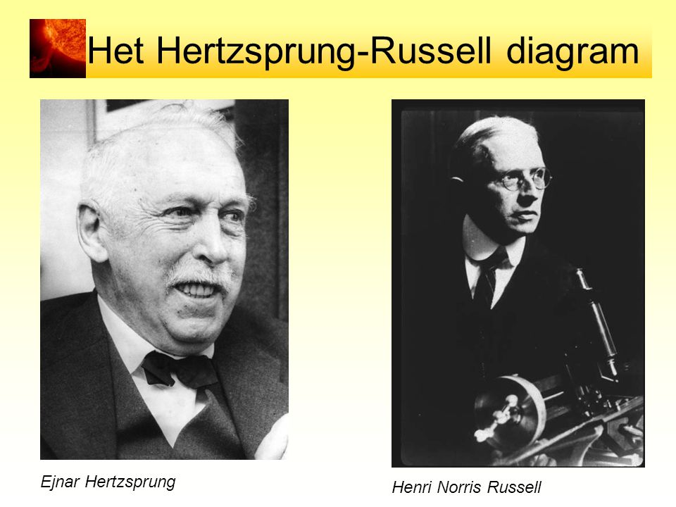 Het Hertzsprung-Russell diagram Ejnar Hertzsprung Henri Norris Russell