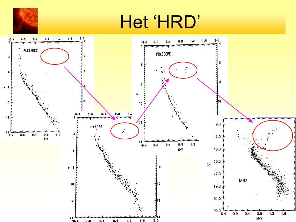 Het 'HRD'