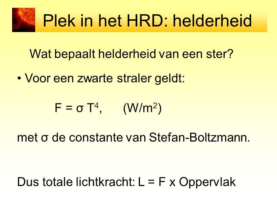 Plek in het HRD: helderheid Wat bepaalt helderheid van een ster.