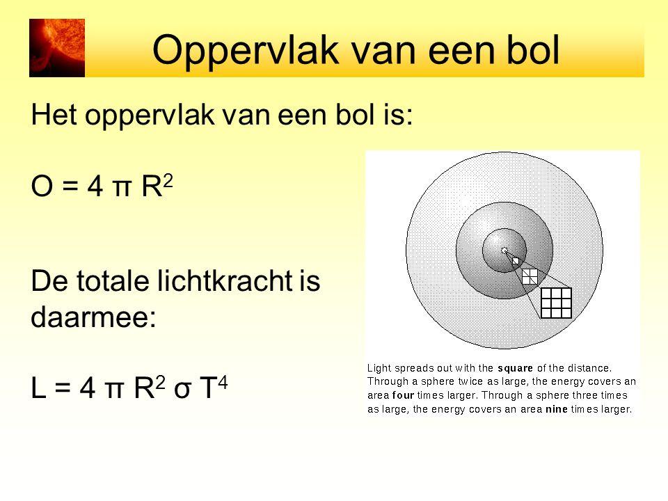 Oppervlak van een bol Het oppervlak van een bol is: O = 4 π R 2 De totale lichtkracht is daarmee: L = 4 π R 2 σ T 4
