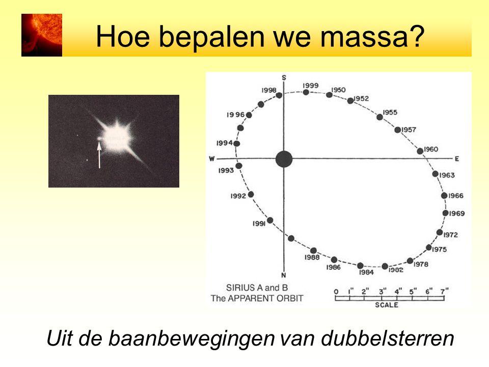 Hoe bepalen we massa Uit de baanbewegingen van dubbelsterren