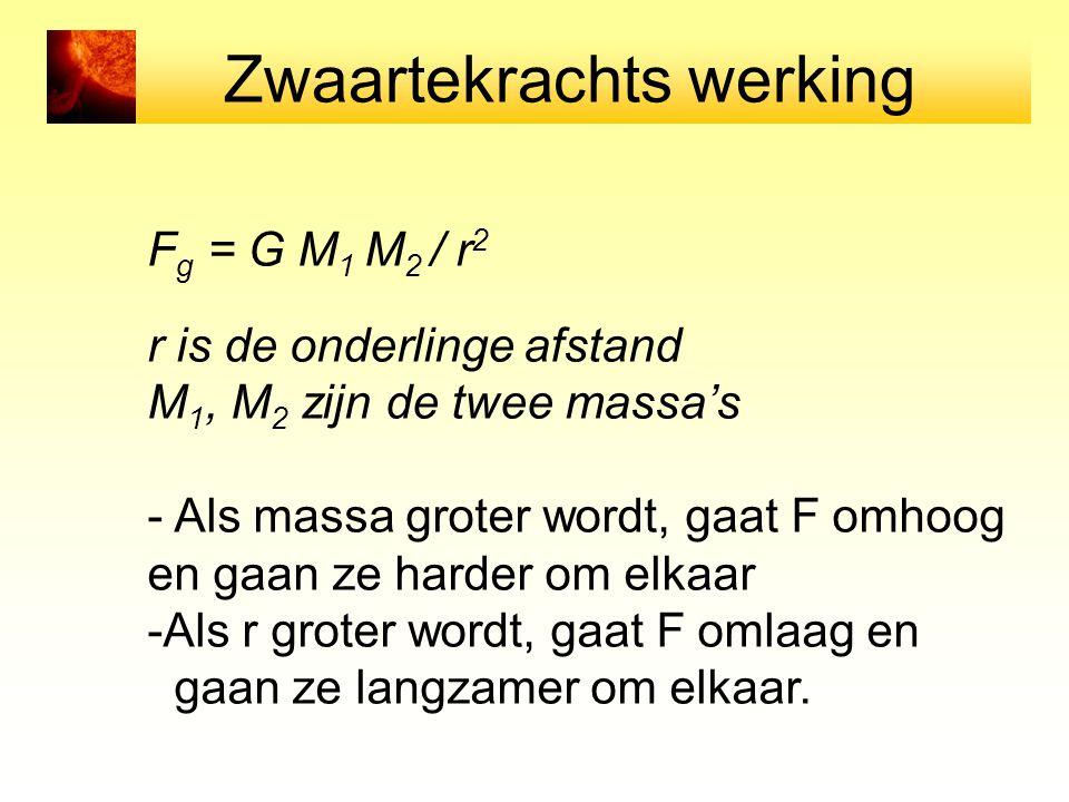 Zwaartekrachts werking F g = G M 1 M 2 / r 2 r is de onderlinge afstand M 1, M 2 zijn de twee massa's - Als massa groter wordt, gaat F omhoog en gaan ze harder om elkaar -Als r groter wordt, gaat F omlaag en gaan ze langzamer om elkaar.
