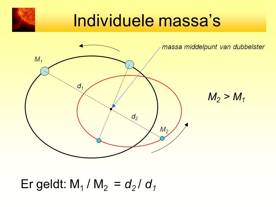 Individuele massa's massa middelpunt van dubbelster M1M1 d1d1 d2d2 M2M2 Er geldt: M 1 / M 2 = d 2 / d 1 M 2 > M 1