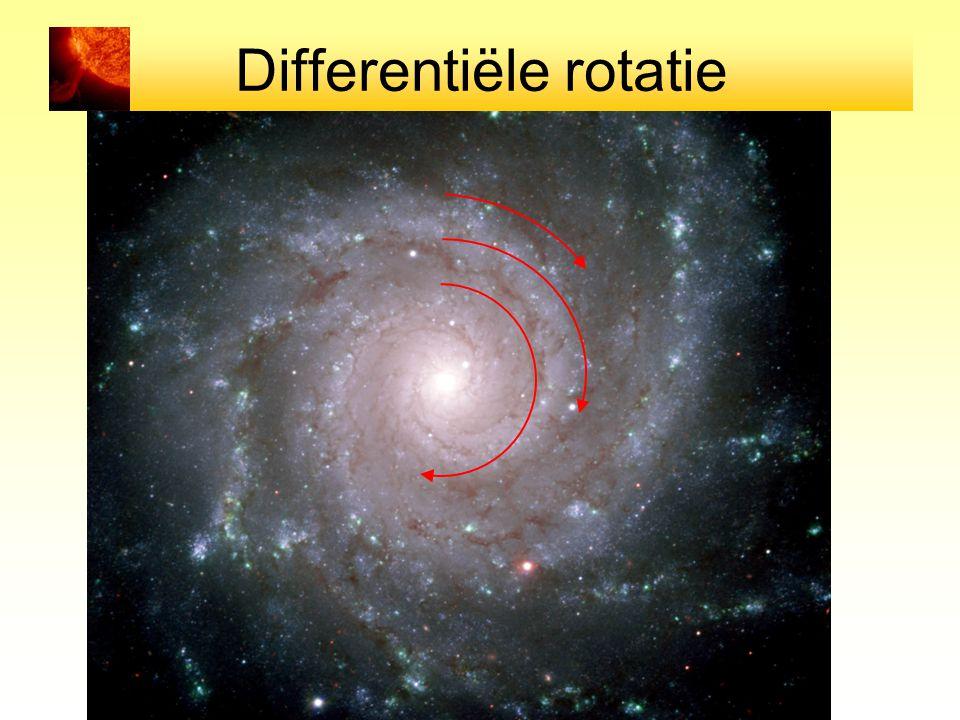 Differentiële rotatie