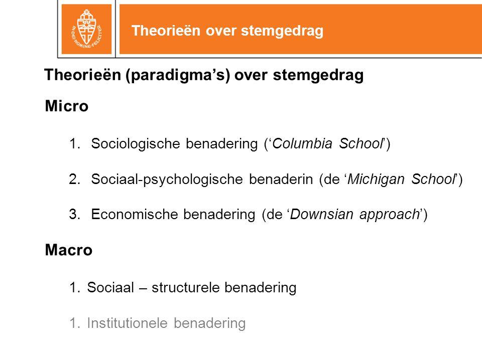 Theorieën over stemgedrag Micro 1. Sociologische benadering ('Columbia School') 2. Sociaal-psychologische benaderin (de 'Michigan School') 3. Economis