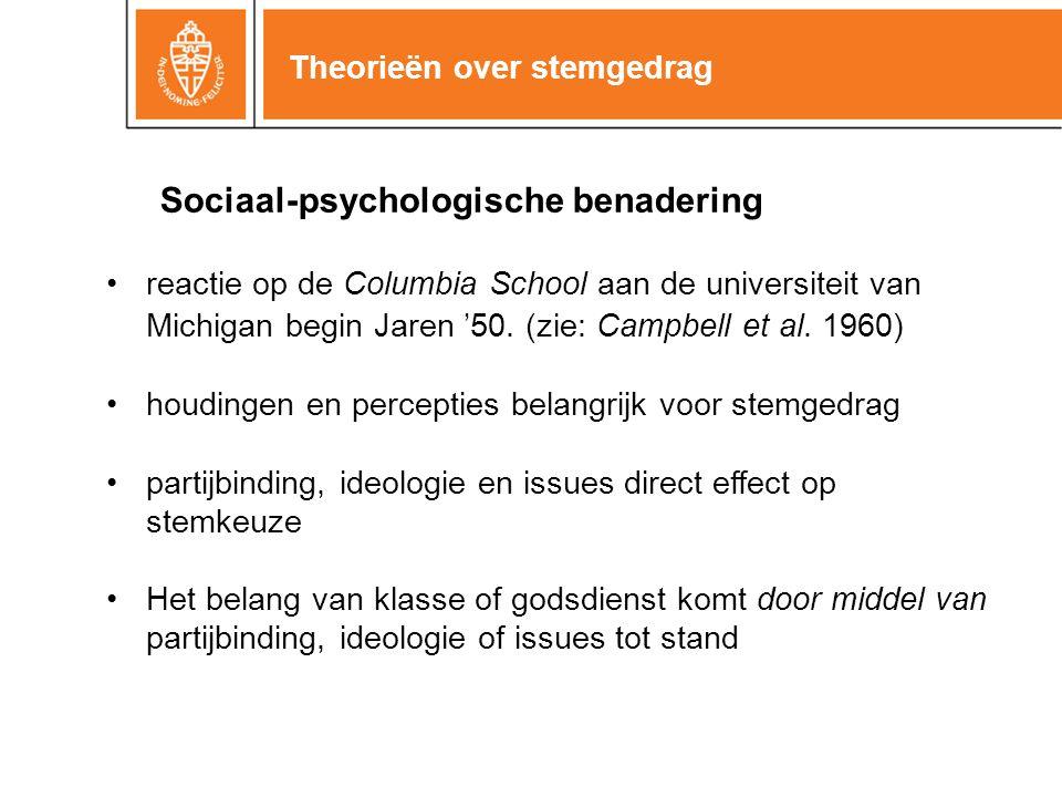 Theorieën over stemgedrag Sociaal-psychologische benadering reactie op de Columbia School aan de universiteit van Michigan begin Jaren '50. (zie: Camp