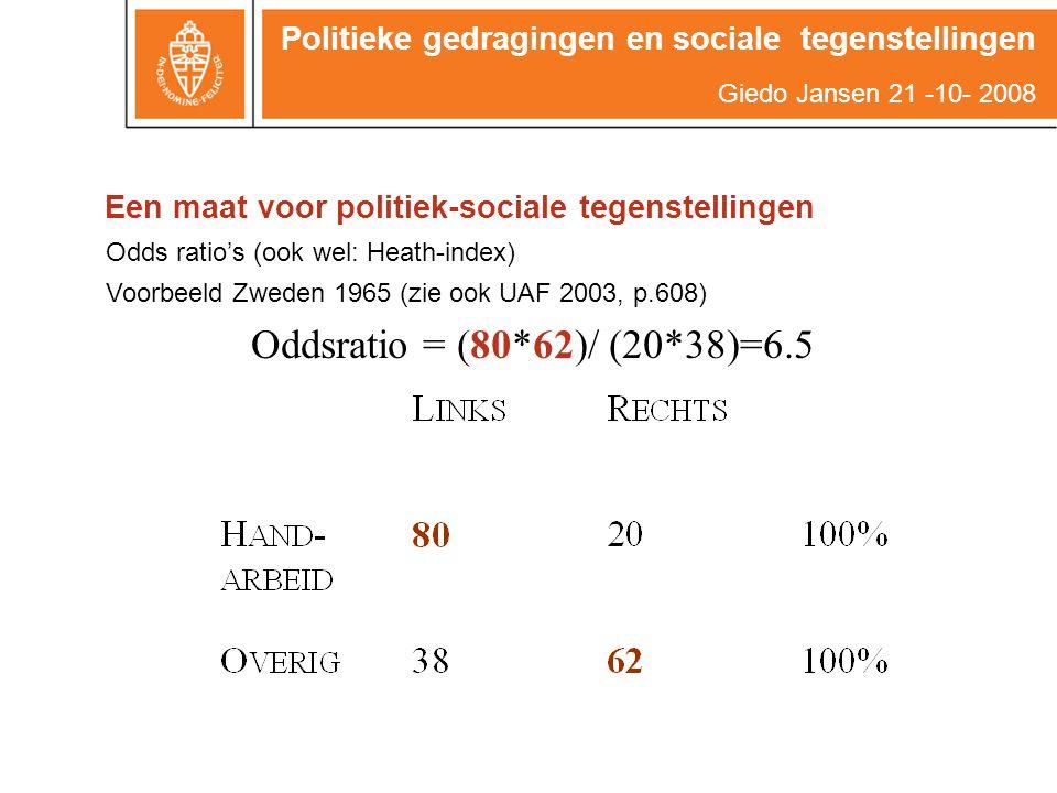Oddsratio = (80*62)/ (20*38)=6.5 Een maat voor politiek-sociale tegenstellingen Odds ratio's (ook wel: Heath-index) Voorbeeld Zweden 1965 (zie ook UAF