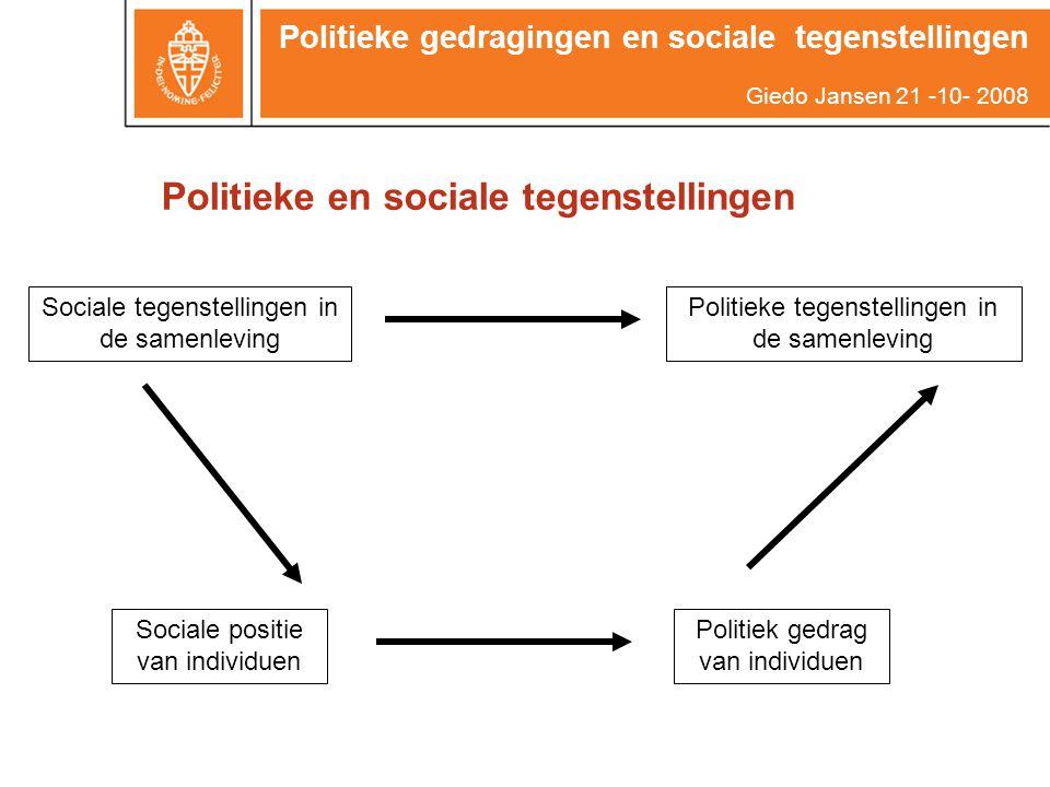 Sociale tegenstellingen in de samenleving Sociale positie van individuen Politieke tegenstellingen in de samenleving Politiek gedrag van individuen Po