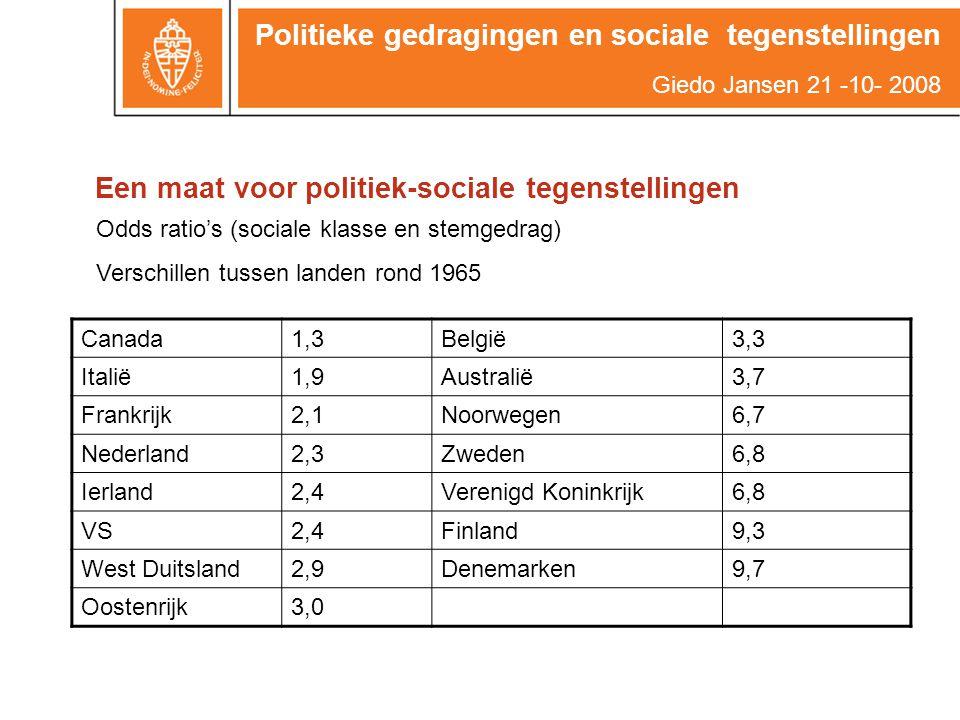 Een maat voor politiek-sociale tegenstellingen Politieke gedragingen en sociale tegenstellingen Giedo Jansen 21 -10- 2008 Odds ratio's (sociale klasse