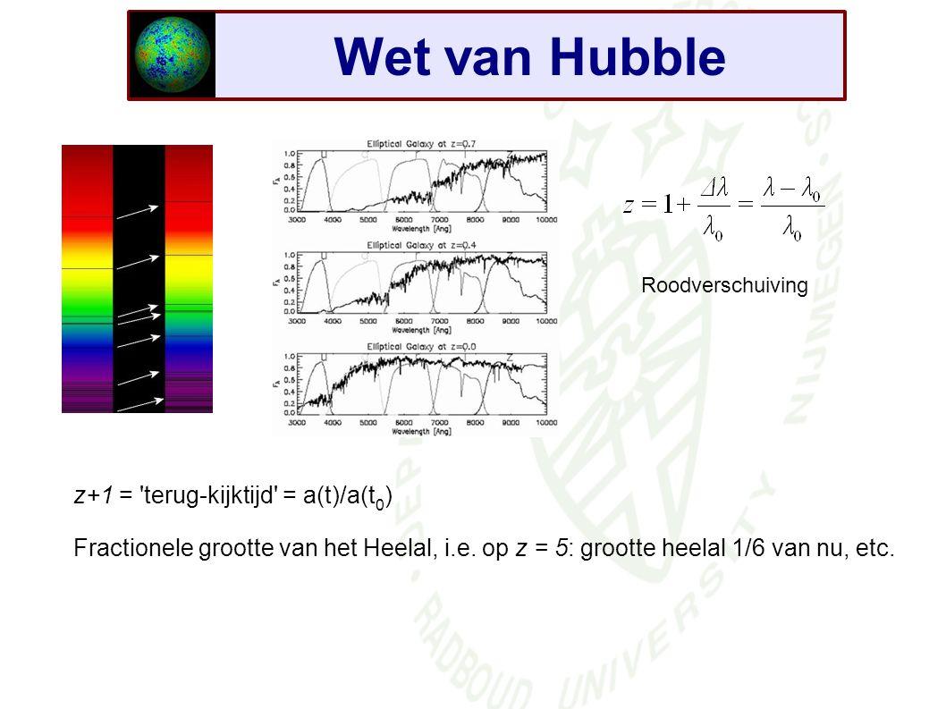 Wet van Hubble Roodverschuiving z+1 = 'terug-kijktijd' = a(t)/a(t 0 ) Fractionele grootte van het Heelal, i.e. op z = 5: grootte heelal 1/6 van nu, et