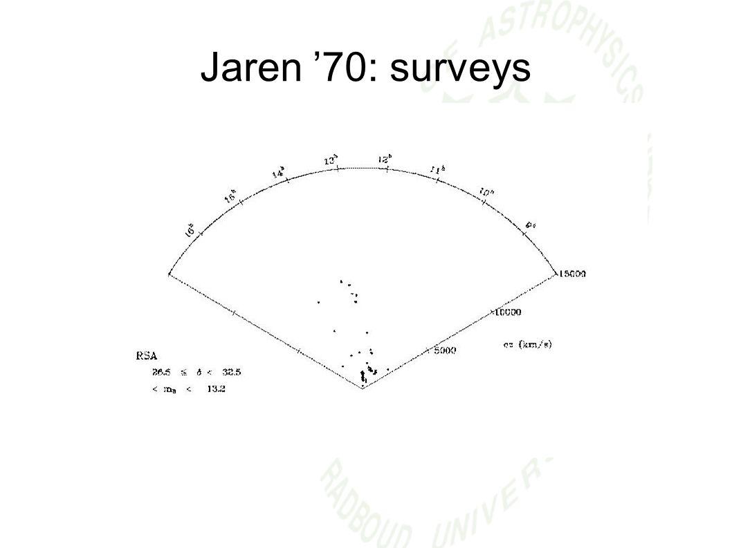 Jaren '70: surveys