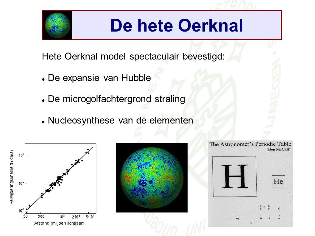 De hete Oerknal Hete Oerknal model spectaculair bevestigd: De expansie van Hubble De microgolfachtergrond straling Nucleosynthese van de elementen