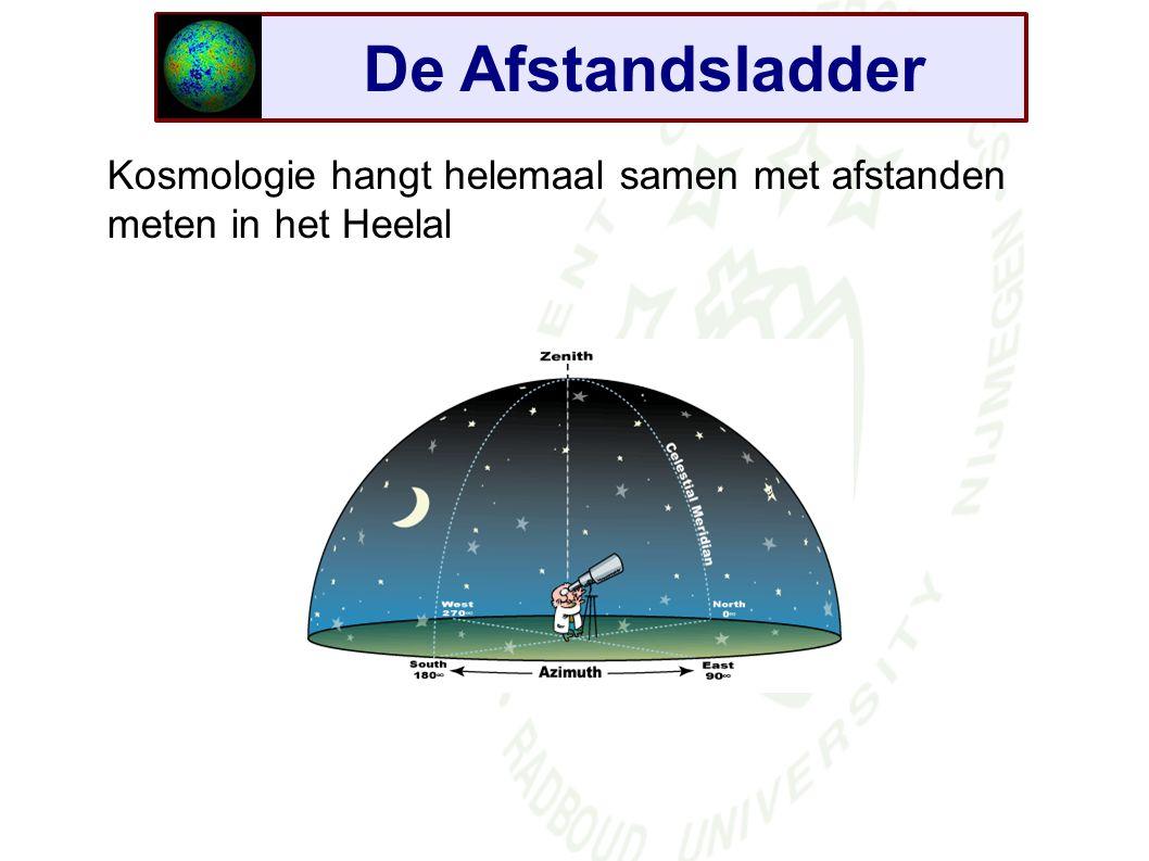 De Afstandsladder Kosmologie hangt helemaal samen met afstanden meten in het Heelal